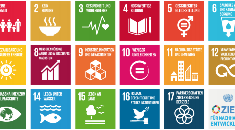 17SDG - Rahmenwerk für nachhaltige Entwicklung